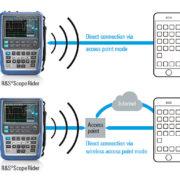 Scope-Rider-Handheld-digital-oscilloscope_RTH-02