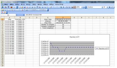 GDM-8342_Software