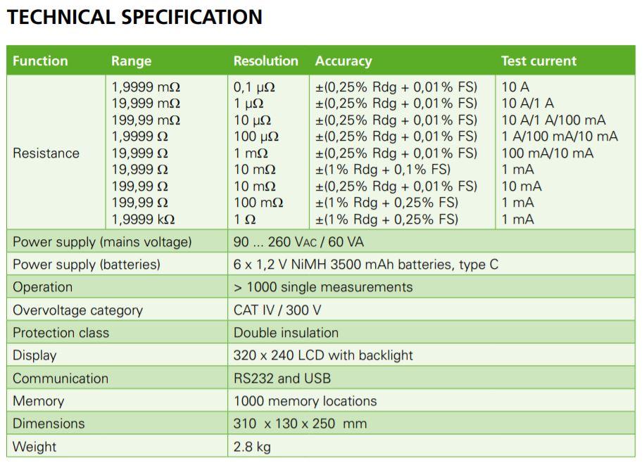 Metrel MI3250 Specifications