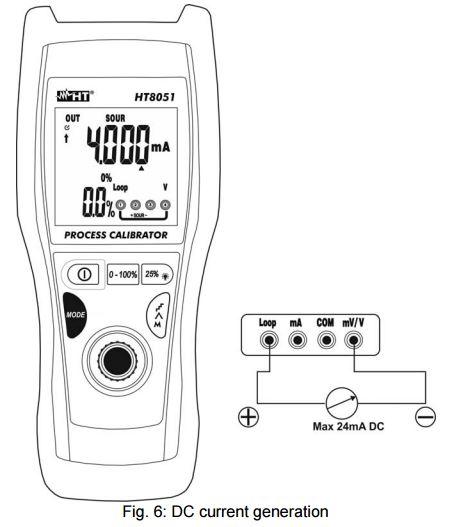 ht italia ht8051 multifunction process calibrator 4