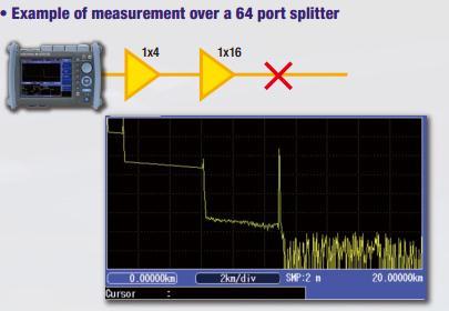 AQ1200_1_PON_measurement1