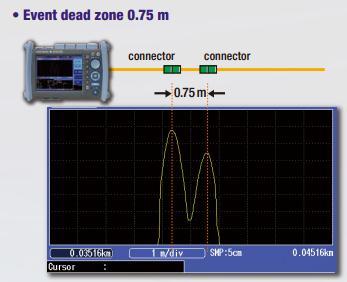 AQ1200_2_PON_measurement2